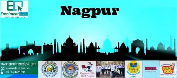 Nagpur_Institutes